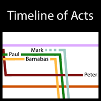 timeline-of-Acts