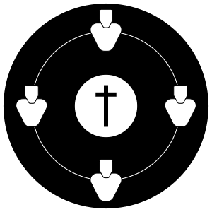 One another commands in the NT