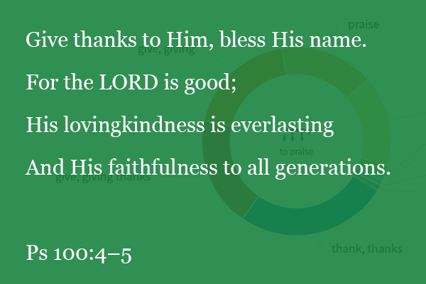 "Quot Definition Captivating What ""thanksgiving"" Means In The Bible  Overview Bible"