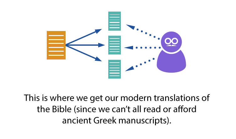 Why are verses missing in some Bible translations?