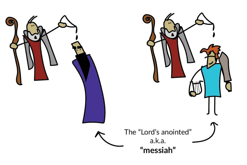 samuel-messiah-lords-anointed