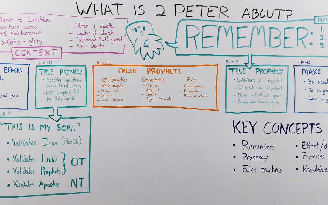 2 Peter: remember the truth