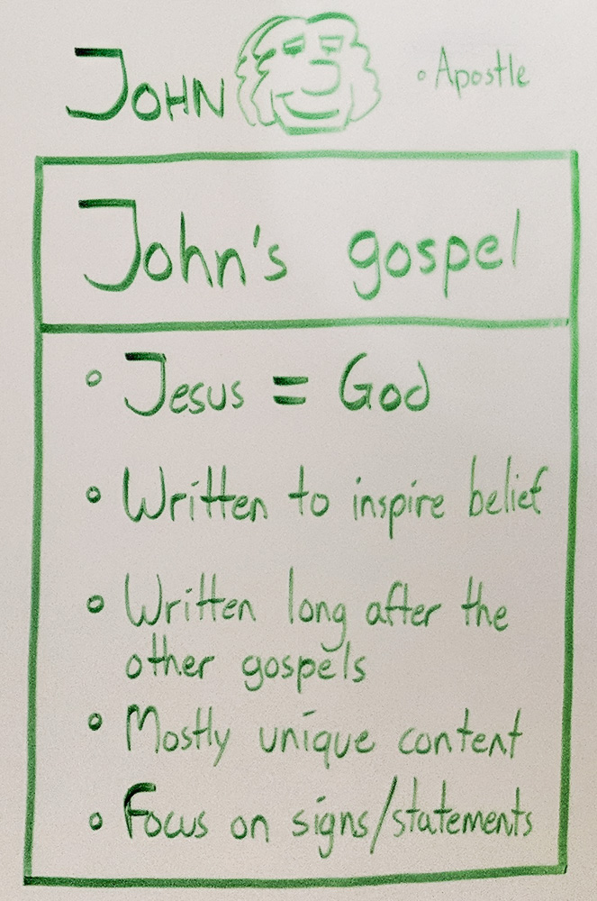 whiteboard.four-gospels-john