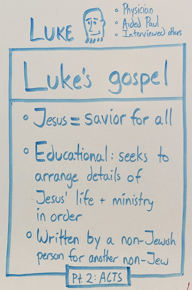 whiteboard.four-gospels-luke