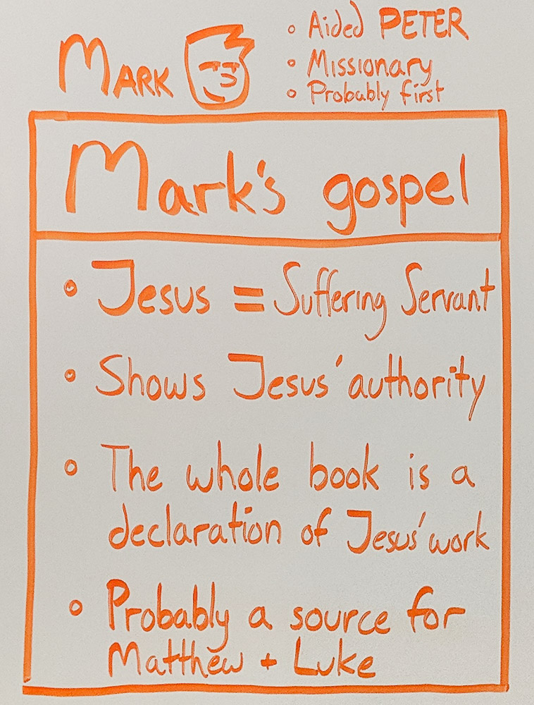 whiteboard.four-gospels-mark