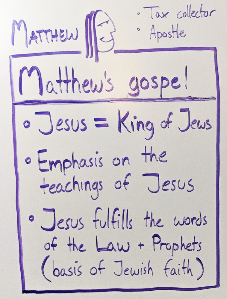 whiteboard.four-gospels-matthew