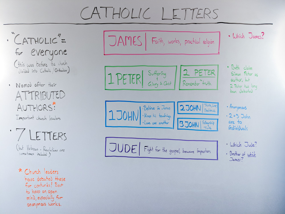 whiteboard.catholic-epistles