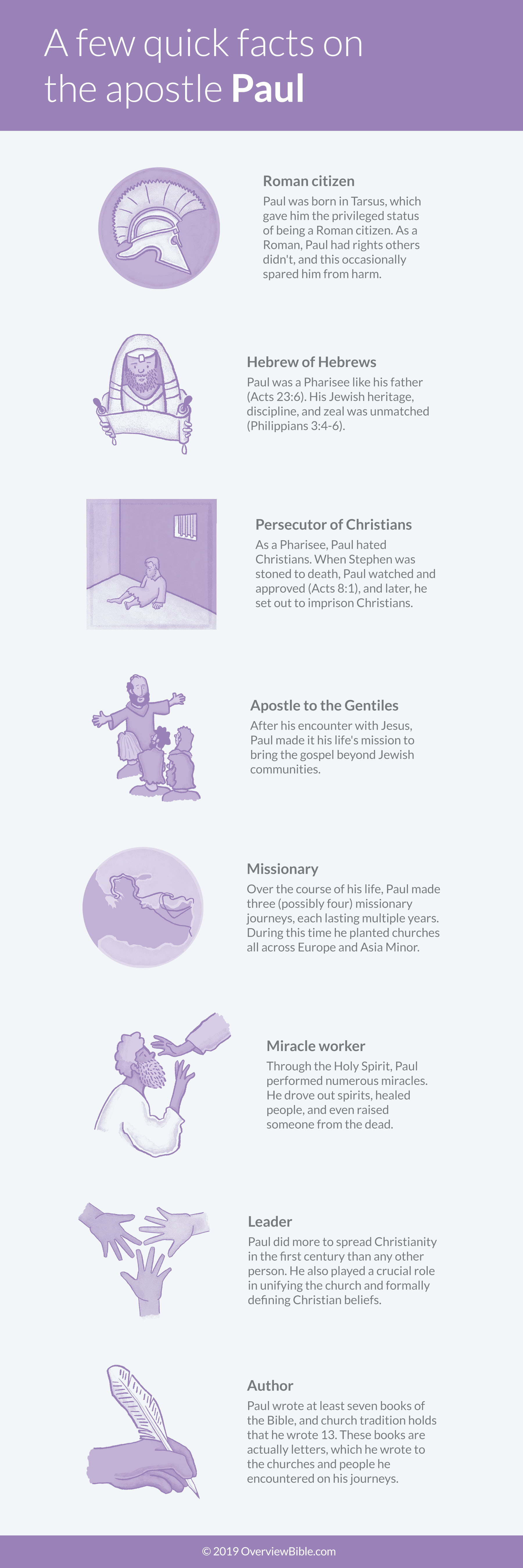 an infographic with basic facts about Saint Paul
