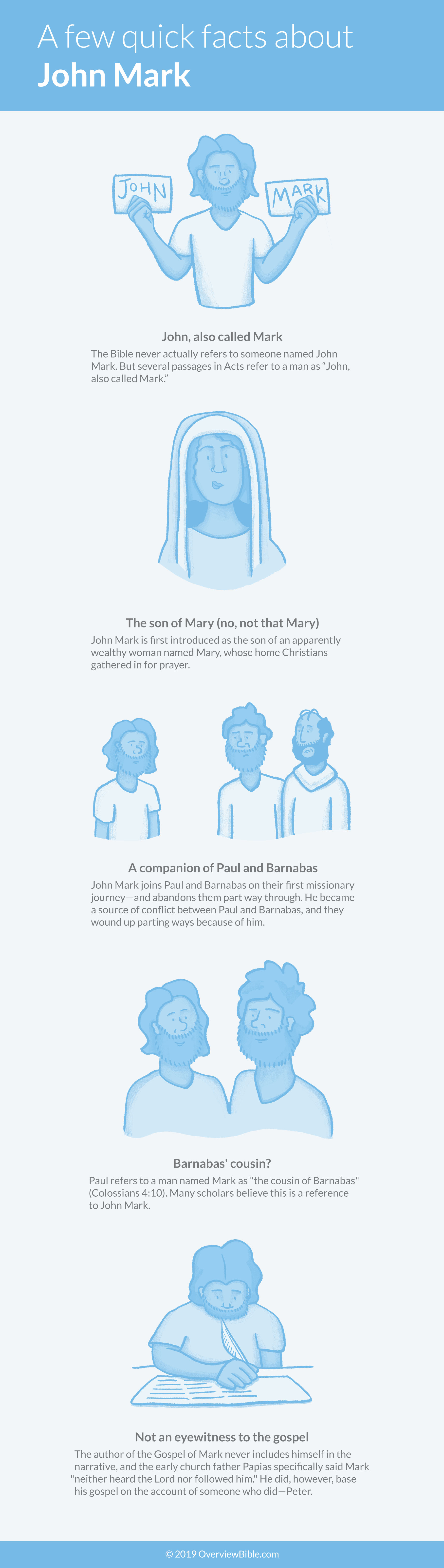 Infographic with facts about John Mark