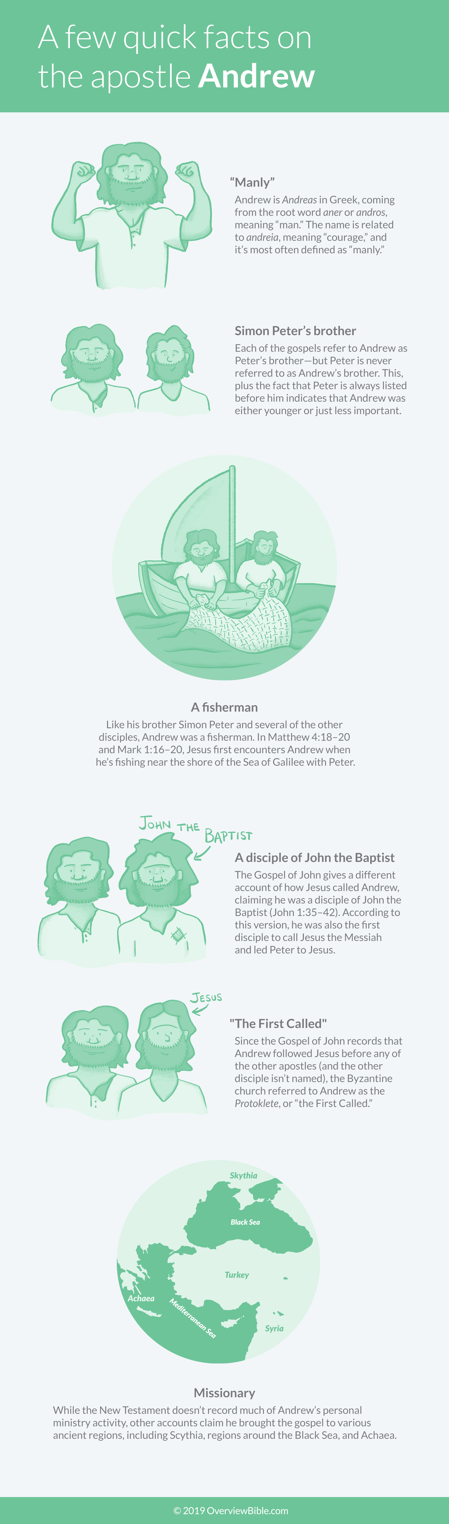 infographic with facts about the Apostle Andrew