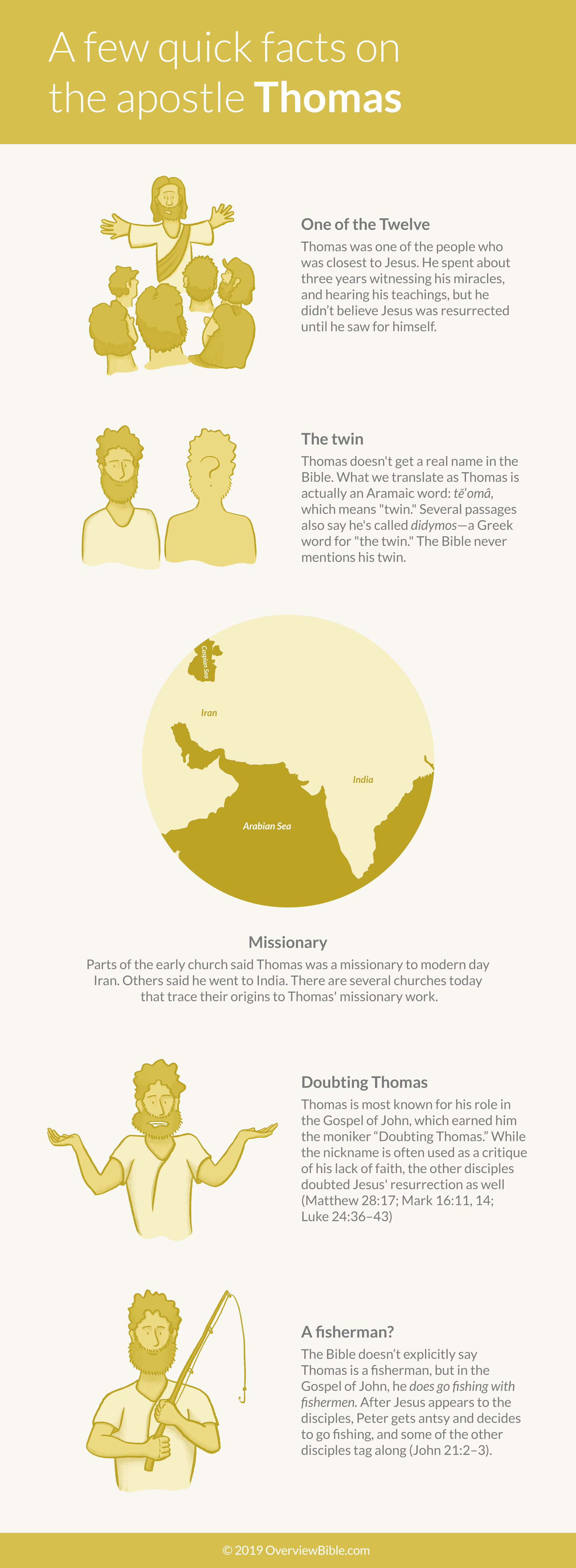 Infographic with facts about Doubting Thomas